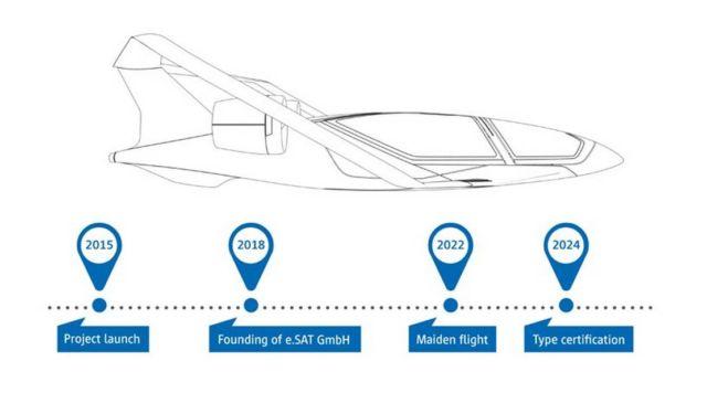 eSAT Silent Air Taxi (3)