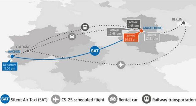 eSAT Silent Air Taxi (2)