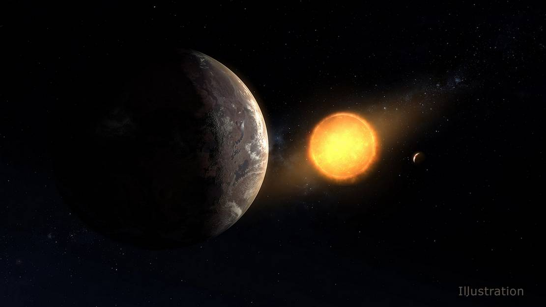 Most Earth-like Exoplanet discovered (3)