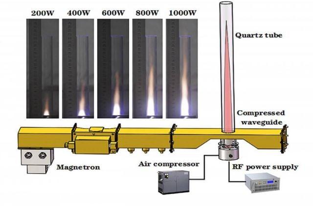 Jet Propulsion with Air Plasma