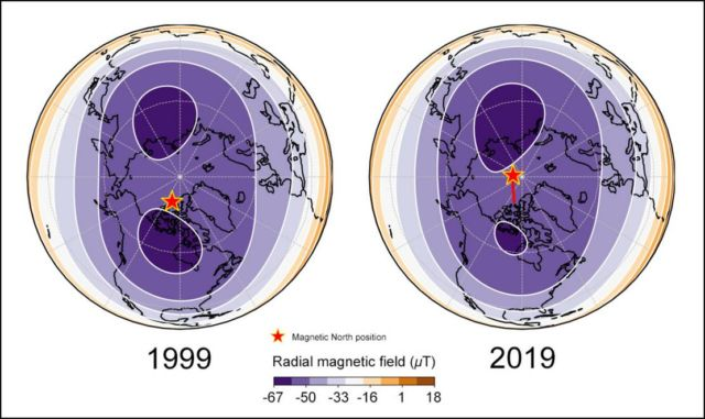 Magnetic North is migrating towards Siberia