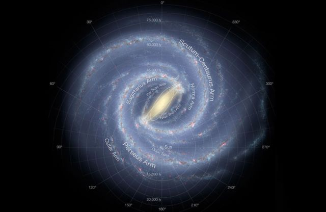 Calculate the Number of Alien Civilizations in the Milky Way