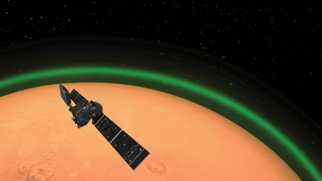 Unique Green Glow at the Red Planet