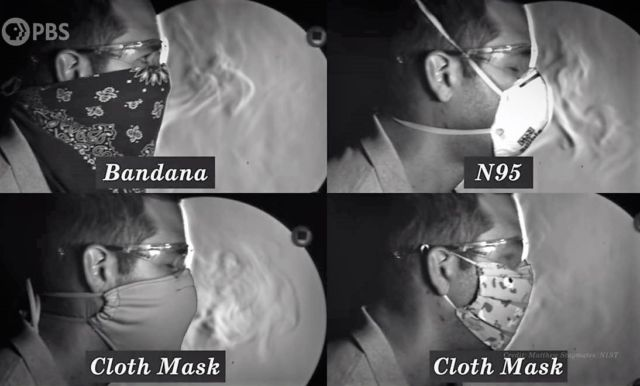 How Well Do Masks Work