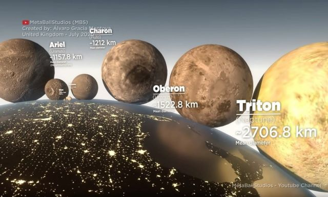 Moons Size Comparison (1)