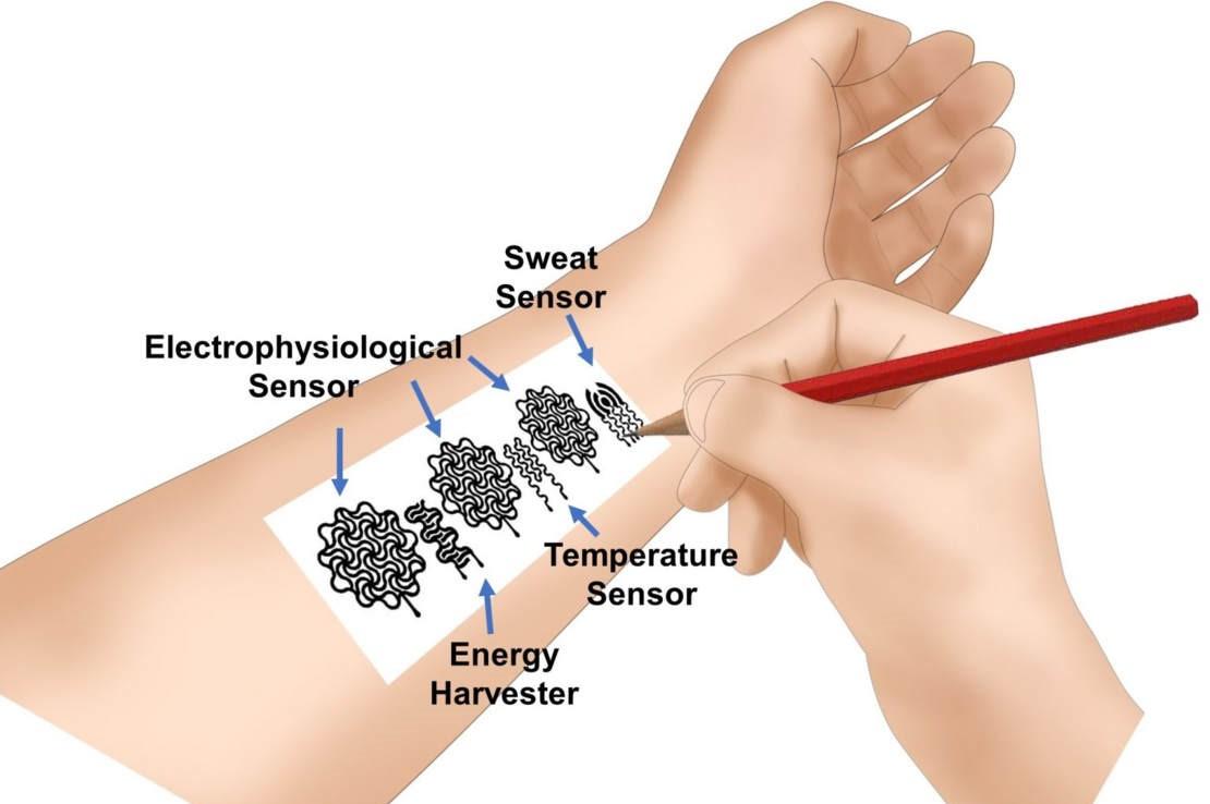 New tattoo- Drawing electronics on skin