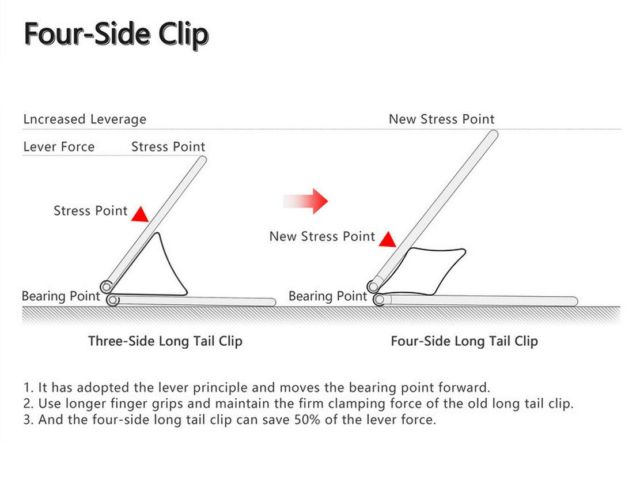 The 2020 Tail Clip (4)