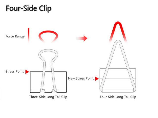 The 2020 Tail Clip (2)