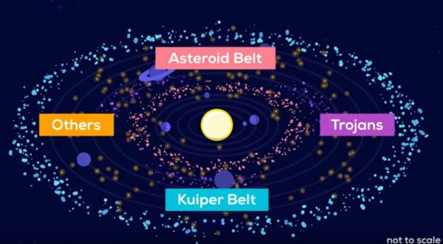 Unlimited Resources from Asteroid Mining