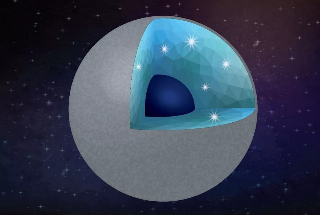 Exoplanets could be made of Diamond and Rock
