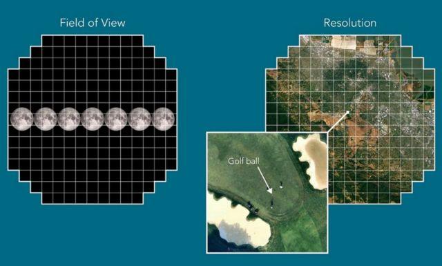 World's largest Camera Sensor snap 3,200-megapixel images (2)