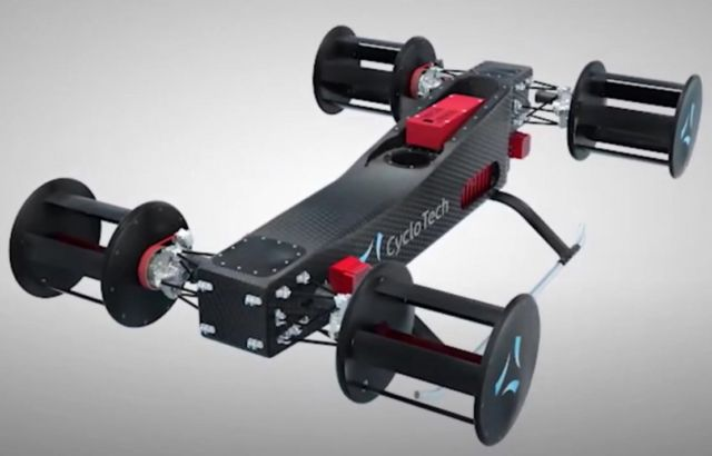 Cyclogyro Rotor concept