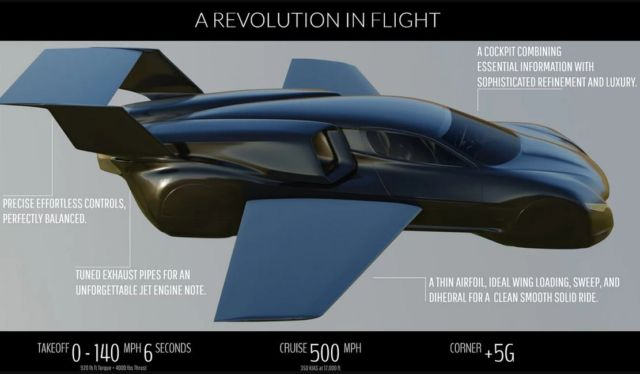 Firenze Twin-jet flying Hypercar concept (5)