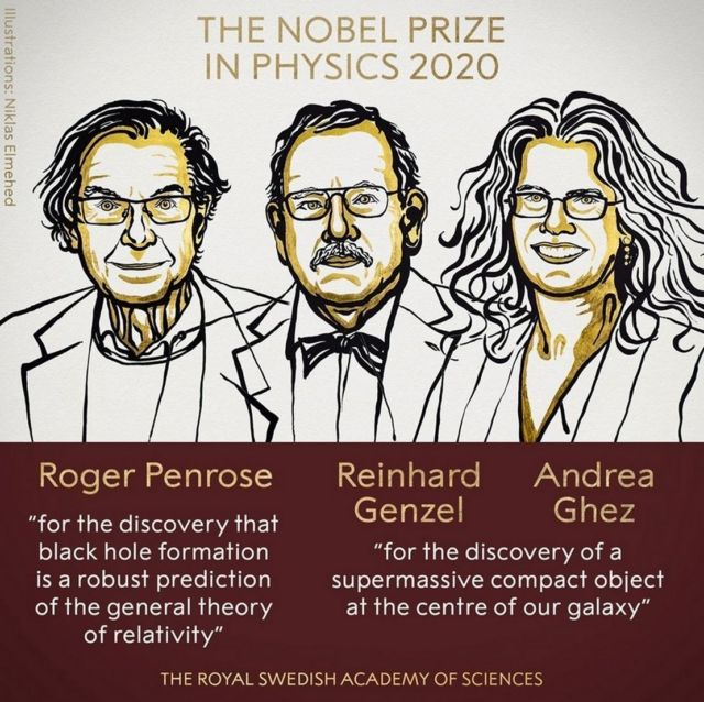 Nobel Prize 2020 in Physics awarded to Penrose, Genchel and Gez