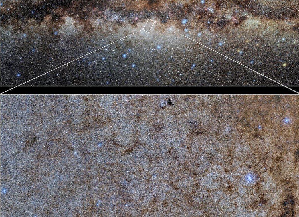 Zooming to the Center of the Milky Way