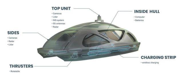Zeabuz Smart Autonomous Ferry (1)