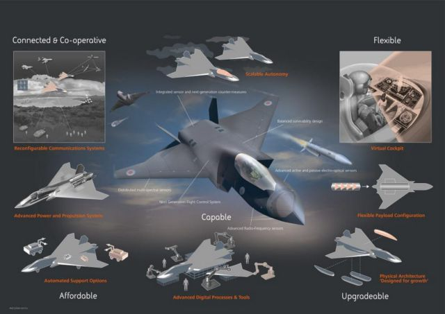Development of the Tempest sixth-generation new fighter is moving on (2)
