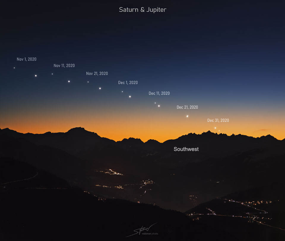 Great Conjunction- Saturn and Jupiter
