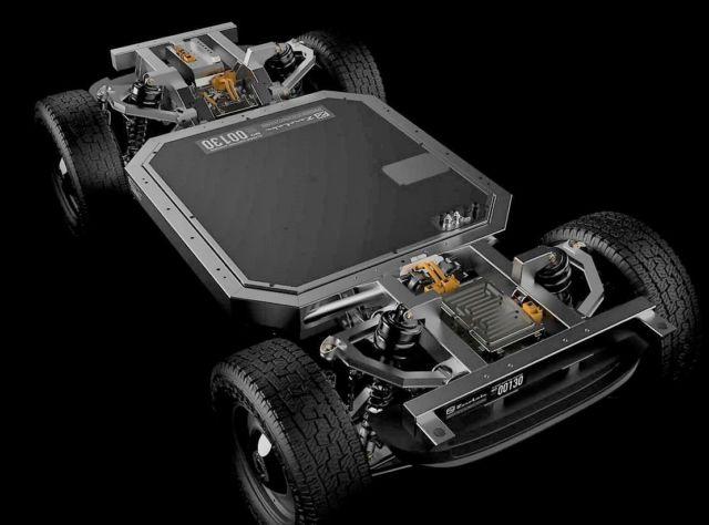 Zero Labs Classic Electric car Platforms