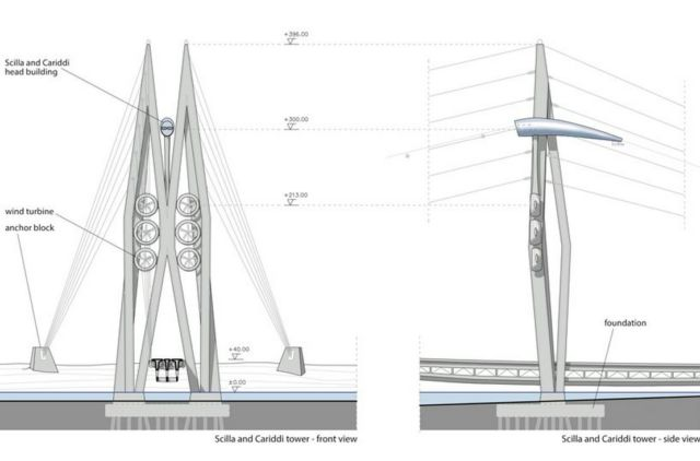 'Scylla and Charybdis' bridge to connect Sicily and Italy (3)