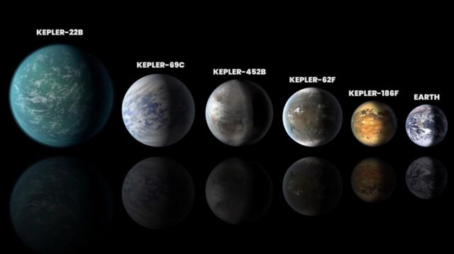 Kepler found New Planets better than Earth