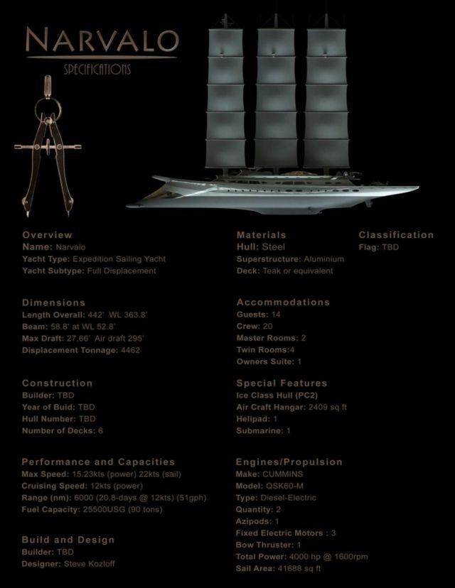 Narvalo 134 meter Polar Class sailing yacht (1)