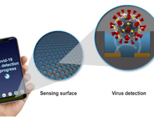 Smartphones could come with COVID-19 Sensors