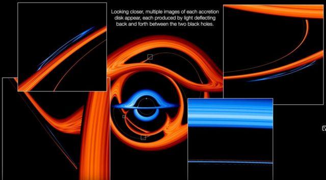 The Doubly Warped World of Binary Black Holes