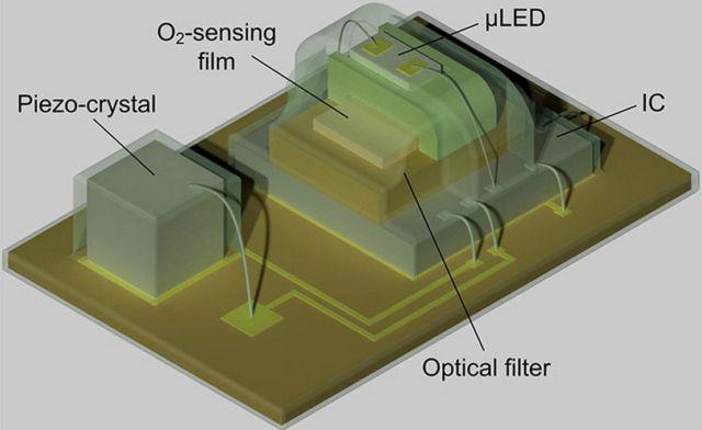 Tiny Implant tracks Oxygen deep within the Body