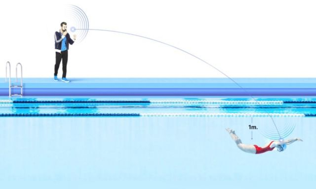 Sonr lets coaches communicate with swimmers (4)