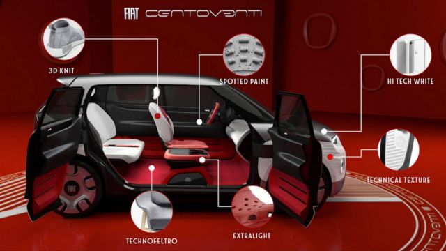 Fiat to go Fully Electric by 2030 (3)