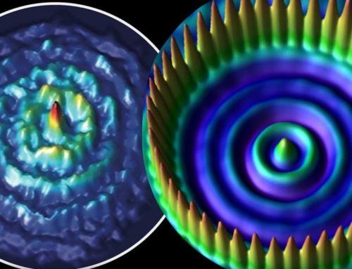 Is this what Quantum Mechanics looks like?