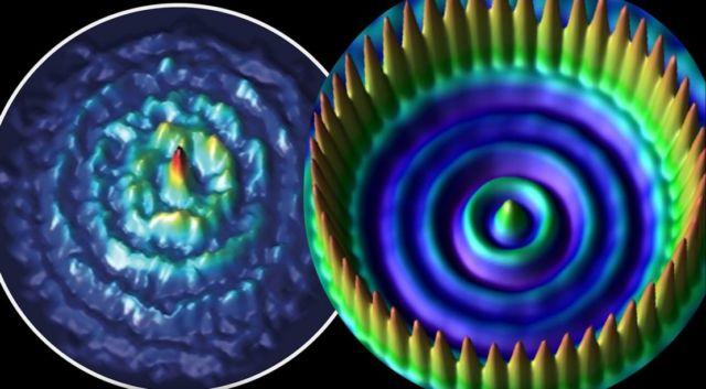 Is this what Quantum Mechanics looks like