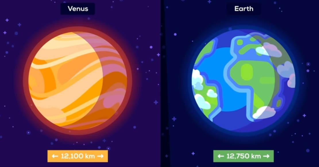 How To Terraform Venus
