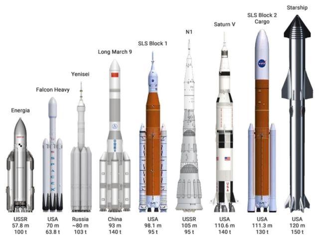 The Tallest Rocket ever built (2)