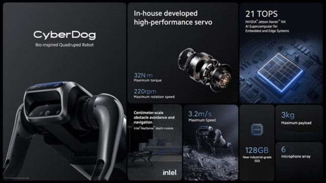 Xiaomi CyberDog (1)