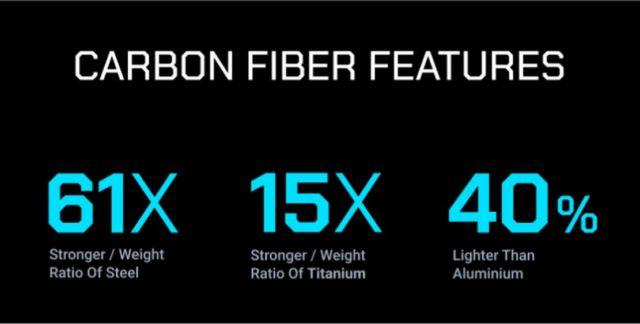 CrownCruiser Carbon Fiber e-Bike (3)