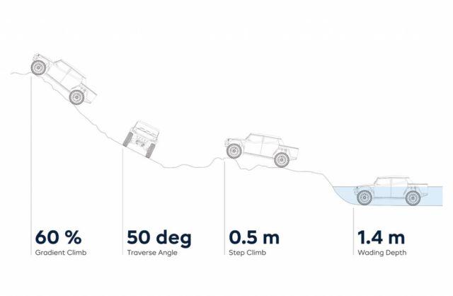 Fering Pioneer Electric SUV (2)