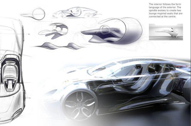 Porsche GTE Grand Tourer concept (5)