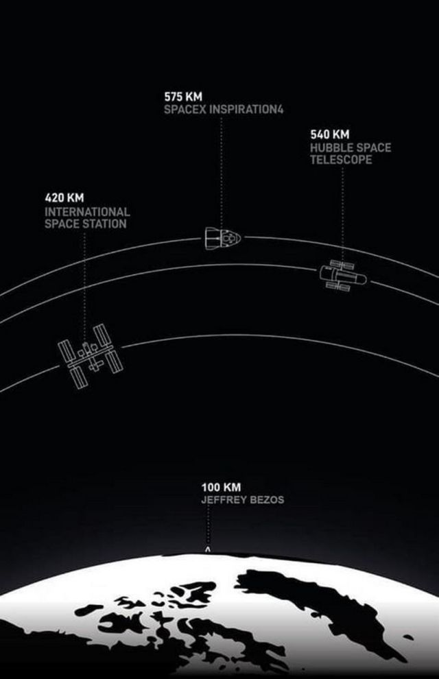 SpaceX's All-Civilian Inspiration4 Mission in Orbit (1)